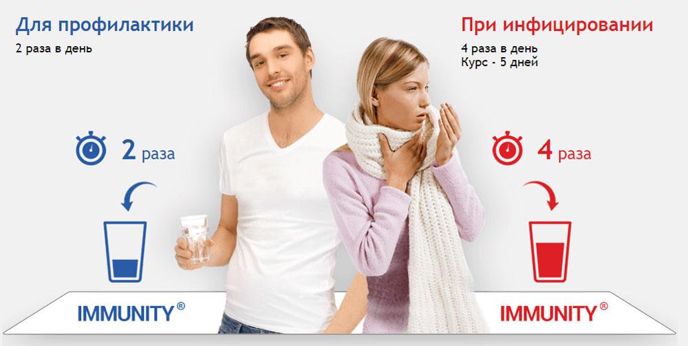 «Immunity» — капли для иммунитета: отзывы реальных покупателей и специалистов