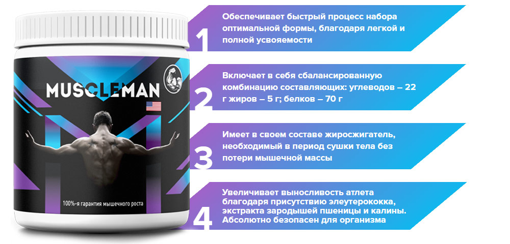 Muscle Man - средство для наращивания мышечной массы